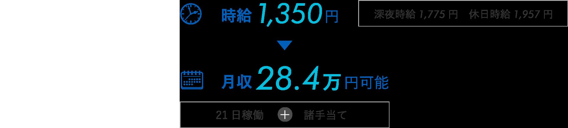 時給1,350円/月収28.4万円可能