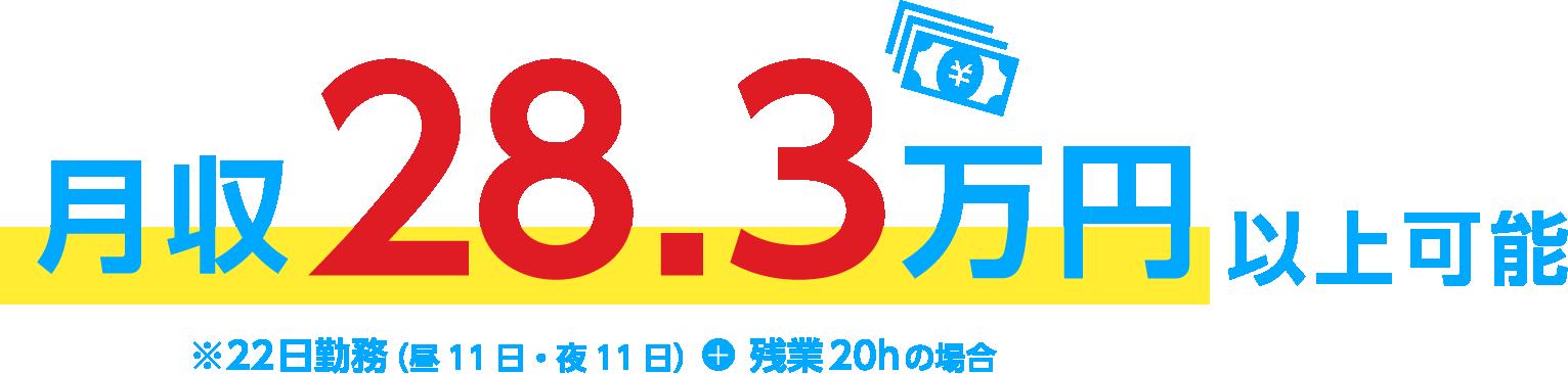 月収28.3万円可能