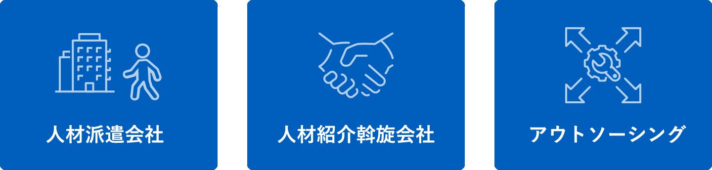 人材派遣会社 / 人材紹介斡旋会社 / アウトソーシング